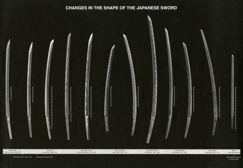 Linha do tempo da espada japonesa.